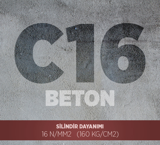C16 BETON