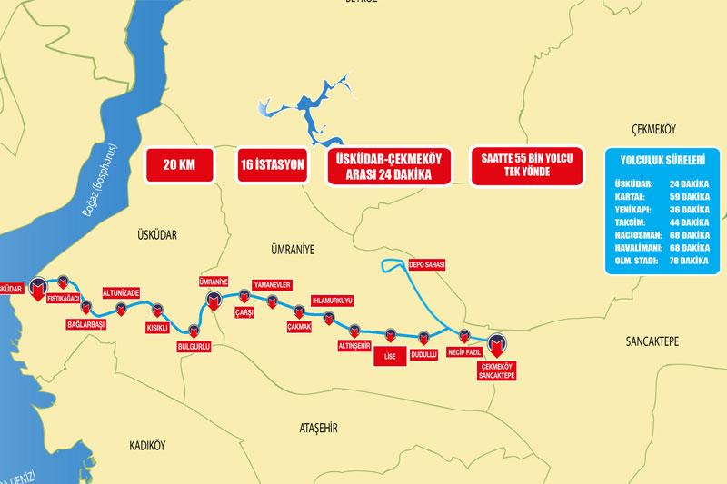 Üsküdar Çekmeköy Metro Hattı Son Aşamada